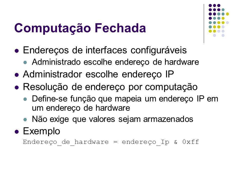 Computação Fechada Endereços de interfaces configuráveis