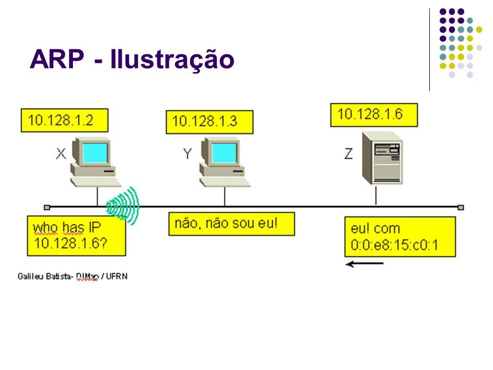 ARP - Ilustração