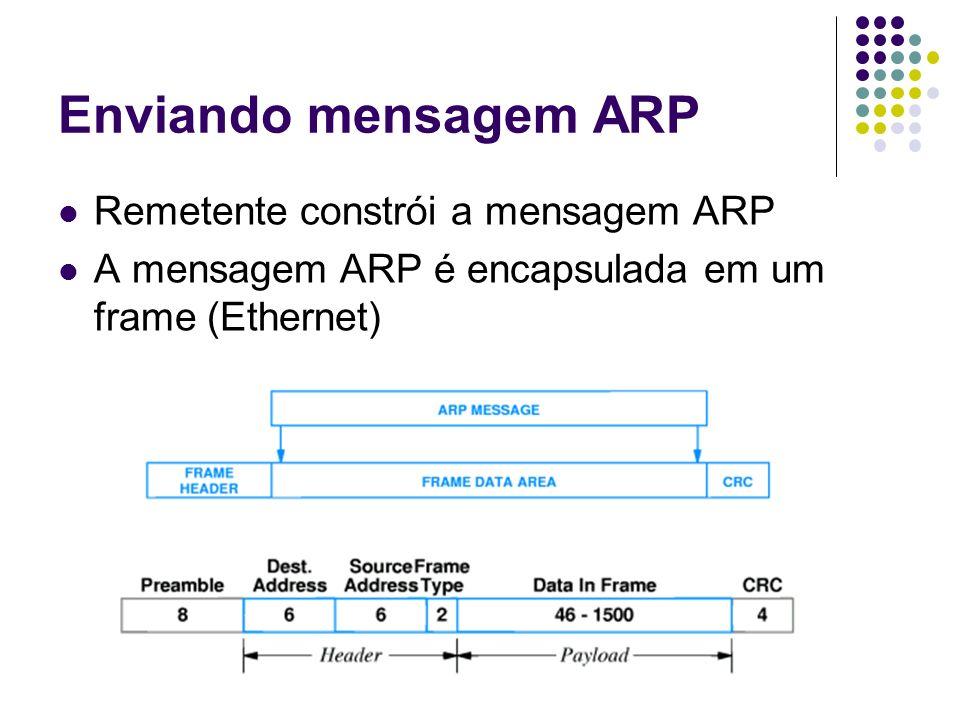 Enviando mensagem ARP Remetente constrói a mensagem ARP