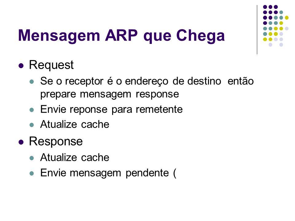 Mensagem ARP que Chega Request Response