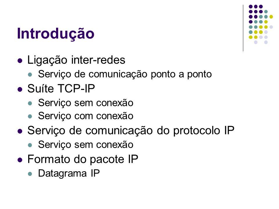 Introdução Ligação inter-redes Suíte TCP-IP