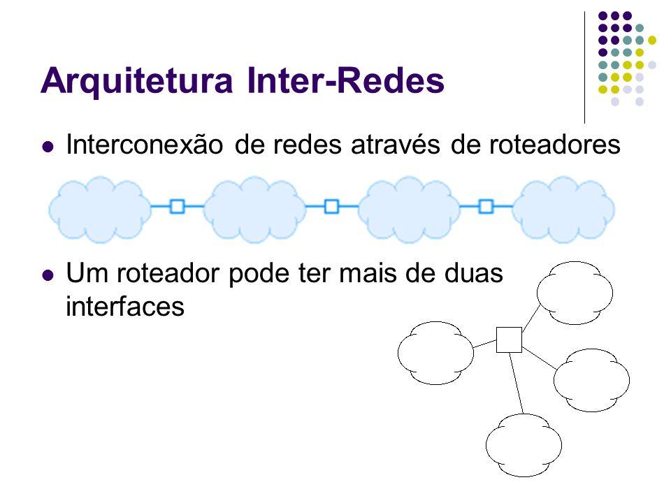 Arquitetura Inter-Redes