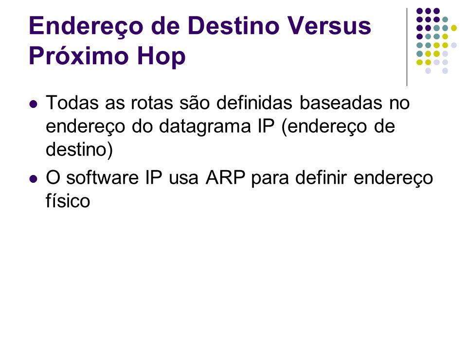 Endereço de Destino Versus Próximo Hop