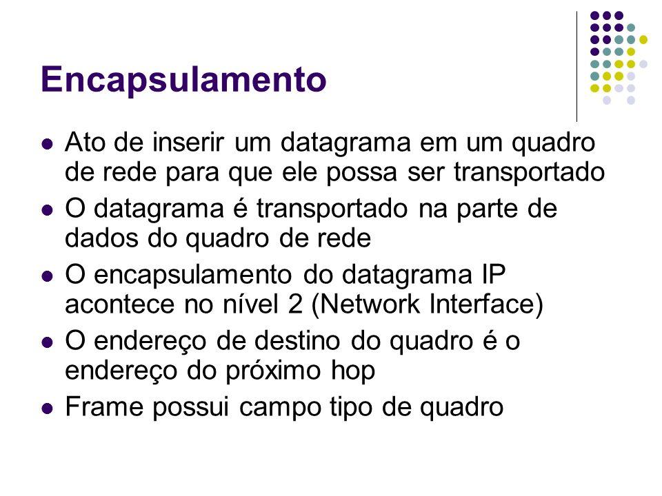 Encapsulamento Ato de inserir um datagrama em um quadro de rede para que ele possa ser transportado.