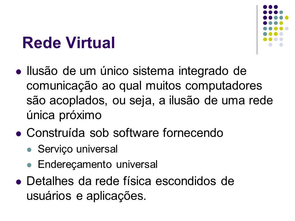 Rede Virtual