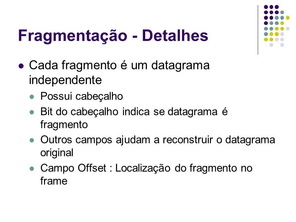 Fragmentação - Detalhes