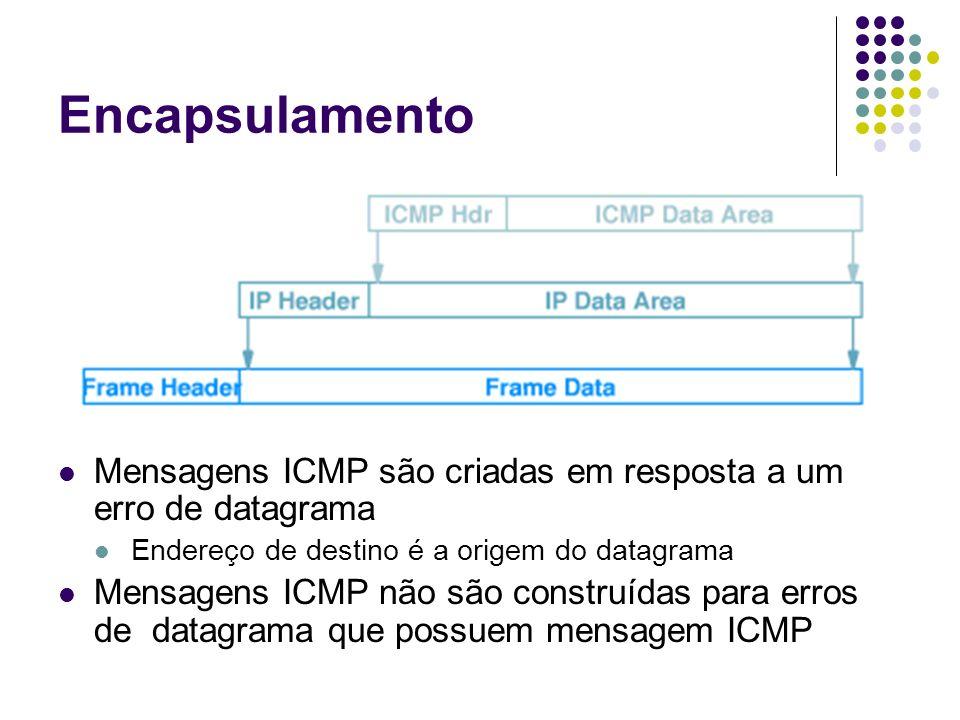 Encapsulamento Mensagens ICMP são criadas em resposta a um erro de datagrama. Endereço de destino é a origem do datagrama.
