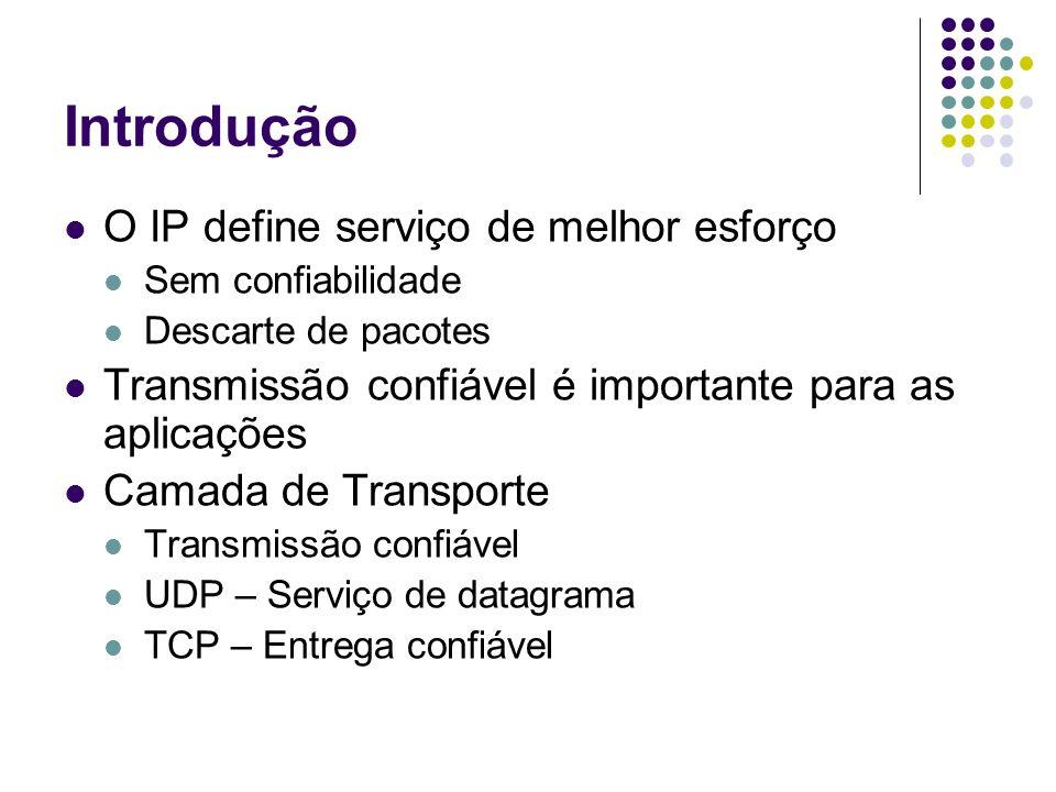 Introdução O IP define serviço de melhor esforço