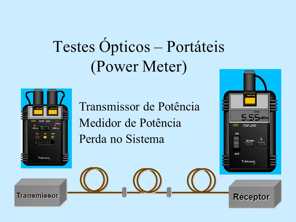 Testes Ópticos – Portáteis (Power Meter)