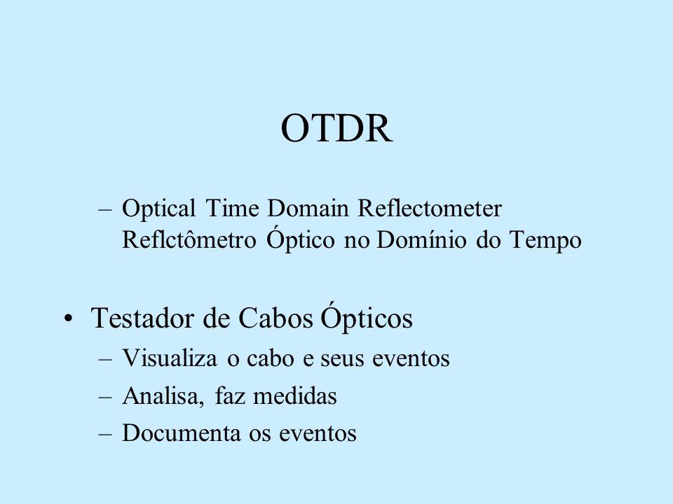 OTDR Testador de Cabos Ópticos