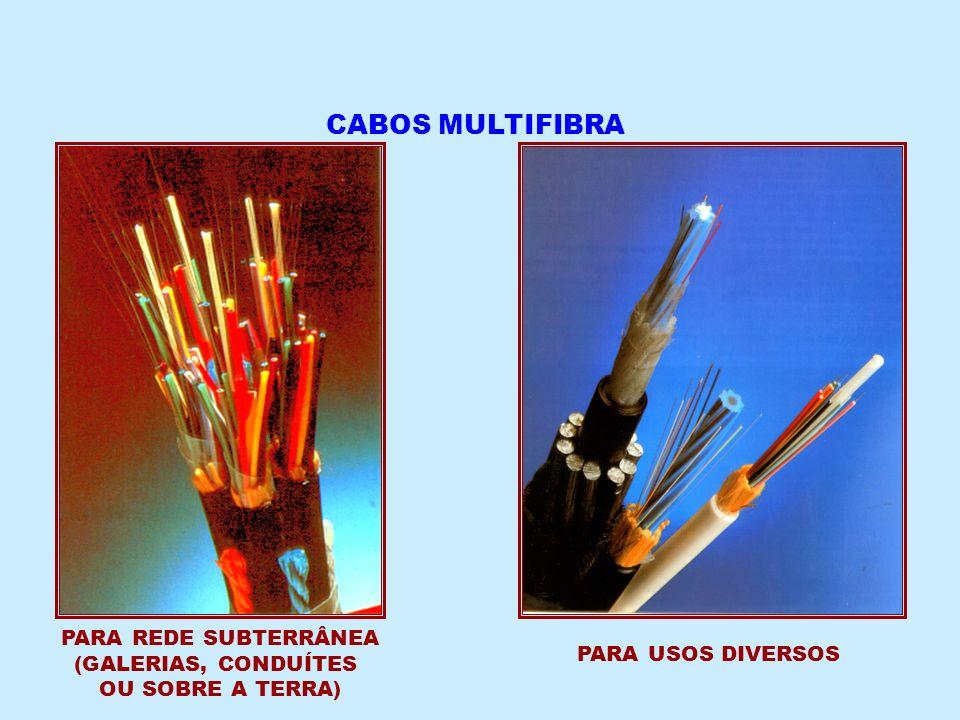 CABOS MULTIFIBRA PARA REDE SUBTERRÂNEA (GALERIAS, CONDUÍTES