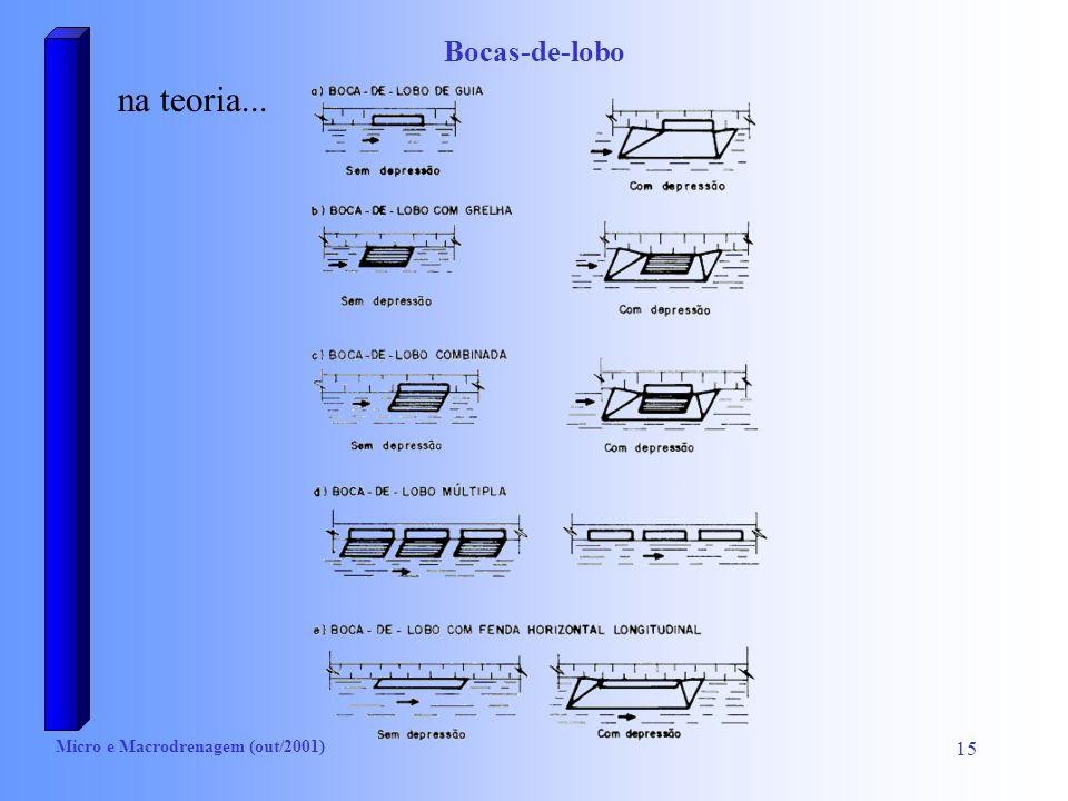 Bocas-de-lobo na teoria... Micro e Macrodrenagem (out/2001)