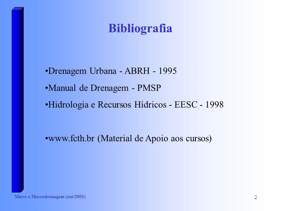 Bibliografia Drenagem Urbana - ABRH - 1995 Manual de Drenagem - PMSP