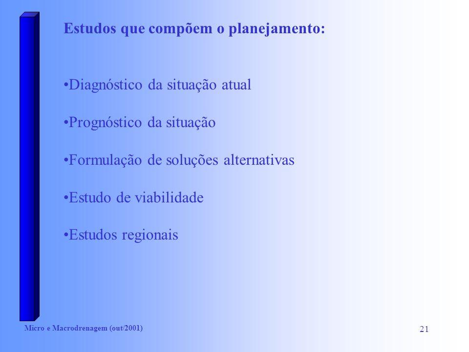 Estudos que compõem o planejamento: