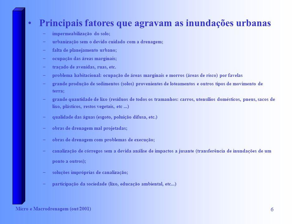 Principais fatores que agravam as inundações urbanas