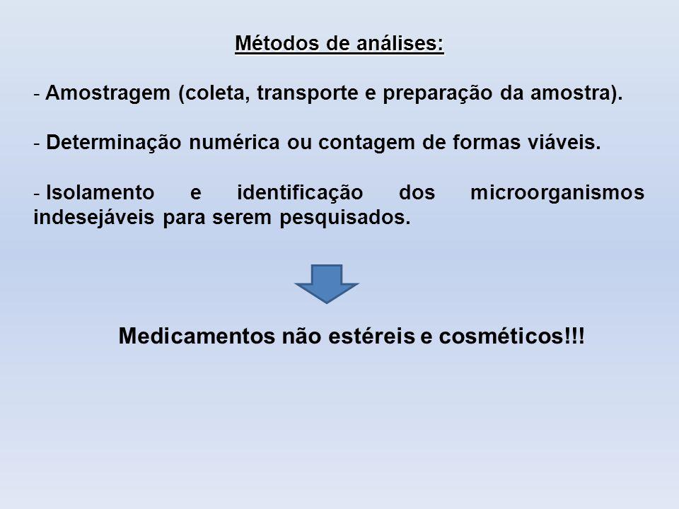 Medicamentos não estéreis e cosméticos!!!