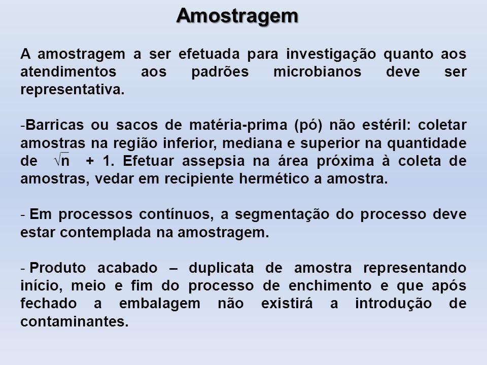 Amostragem A amostragem a ser efetuada para investigação quanto aos atendimentos aos padrões microbianos deve ser representativa.