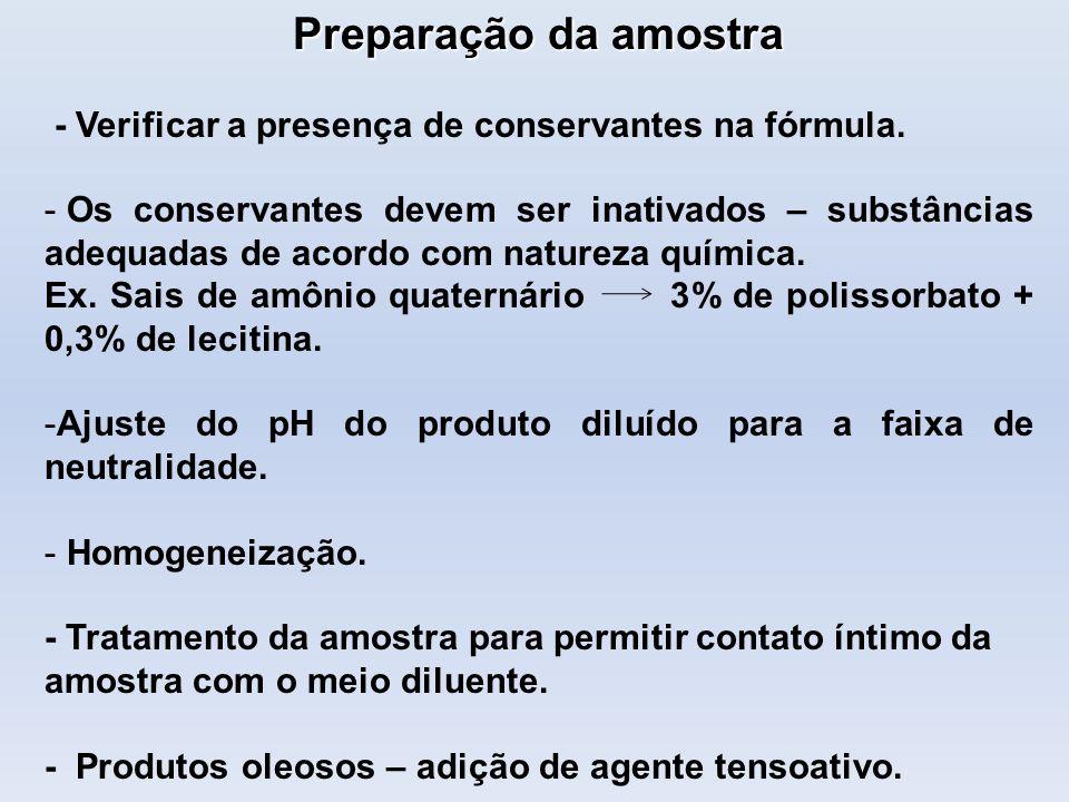 Preparação da amostra - Verificar a presença de conservantes na fórmula.