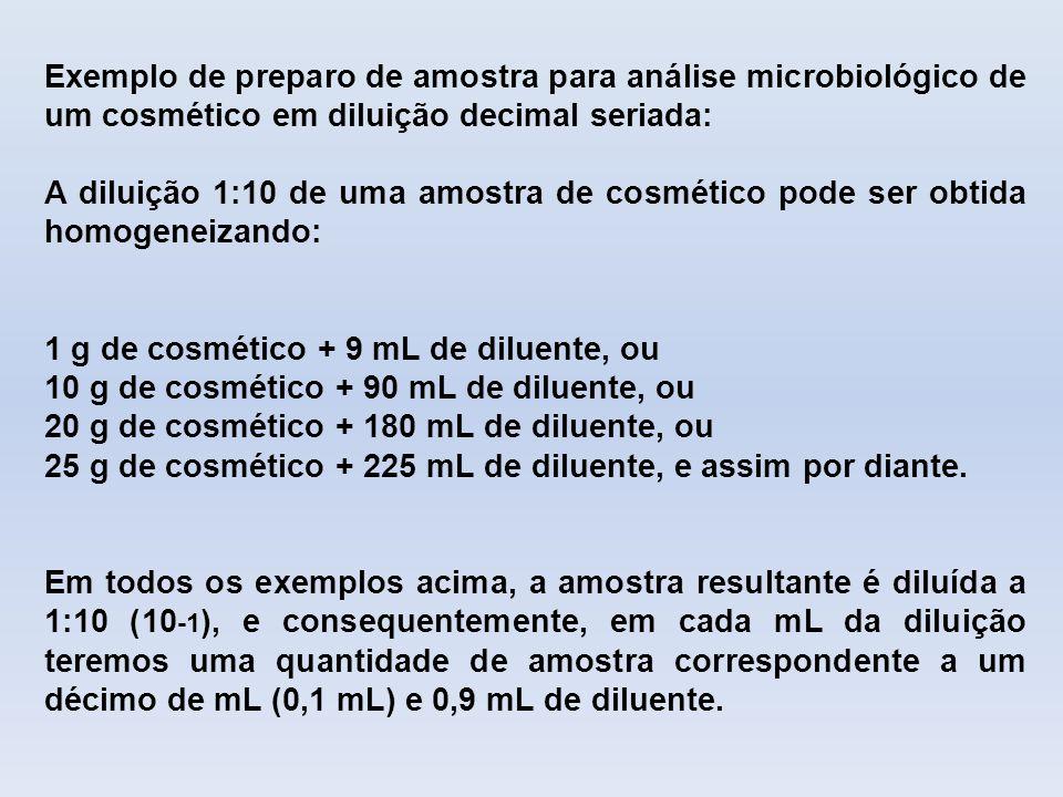 Exemplo de preparo de amostra para análise microbiológico de um cosmético em diluição decimal seriada: