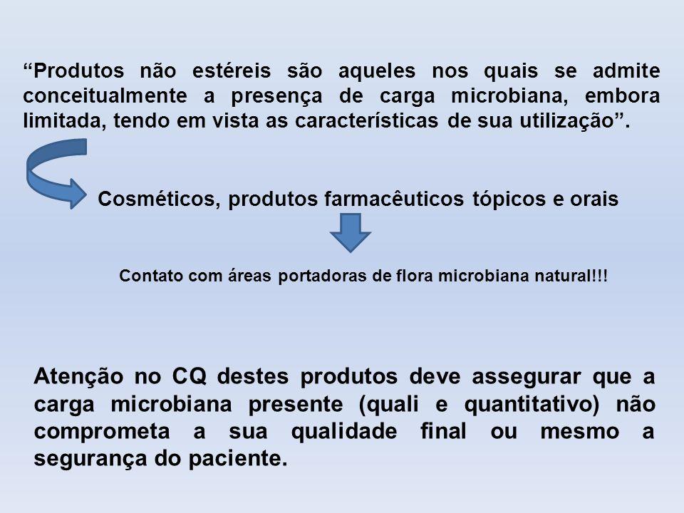 Produtos não estéreis são aqueles nos quais se admite conceitualmente a presença de carga microbiana, embora limitada, tendo em vista as características de sua utilização .