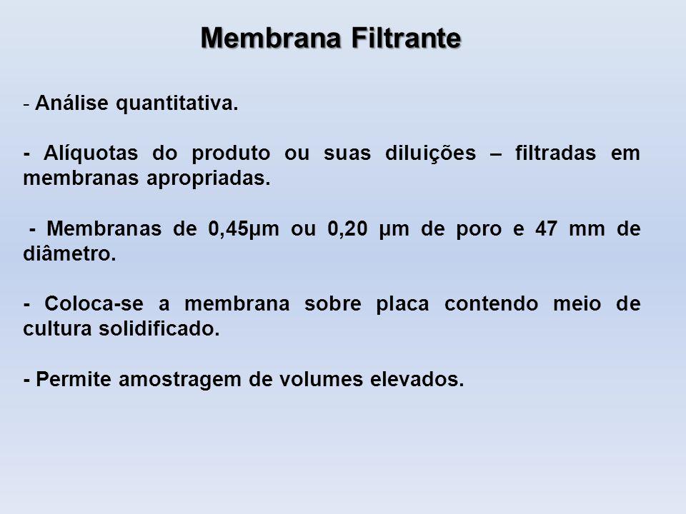 Membrana Filtrante Análise quantitativa.