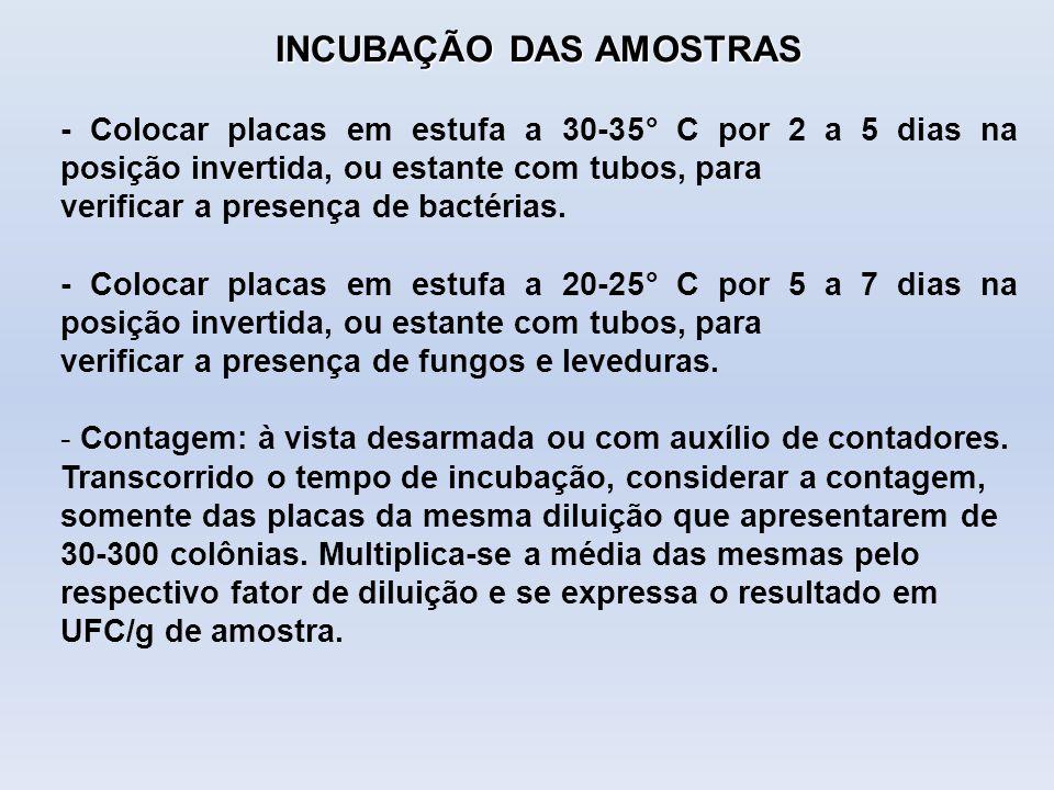 INCUBAÇÃO DAS AMOSTRAS