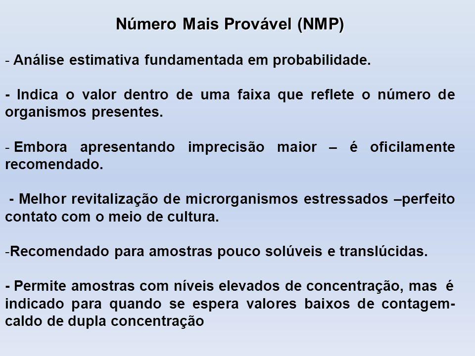 Número Mais Provável (NMP)