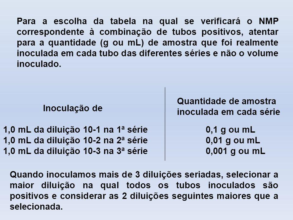 Para a escolha da tabela na qual se verificará o NMP correspondente à combinação de tubos positivos, atentar para a quantidade (g ou mL) de amostra que foi realmente inoculada em cada tubo das diferentes séries e não o volume inoculado.
