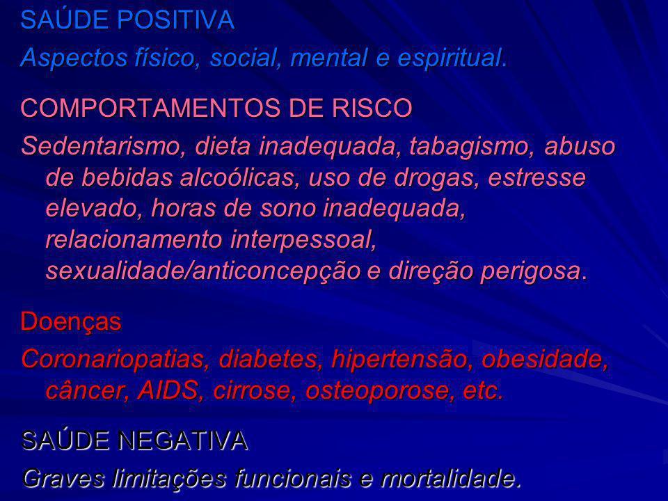 SAÚDE POSITIVA Aspectos físico, social, mental e espiritual. COMPORTAMENTOS DE RISCO.