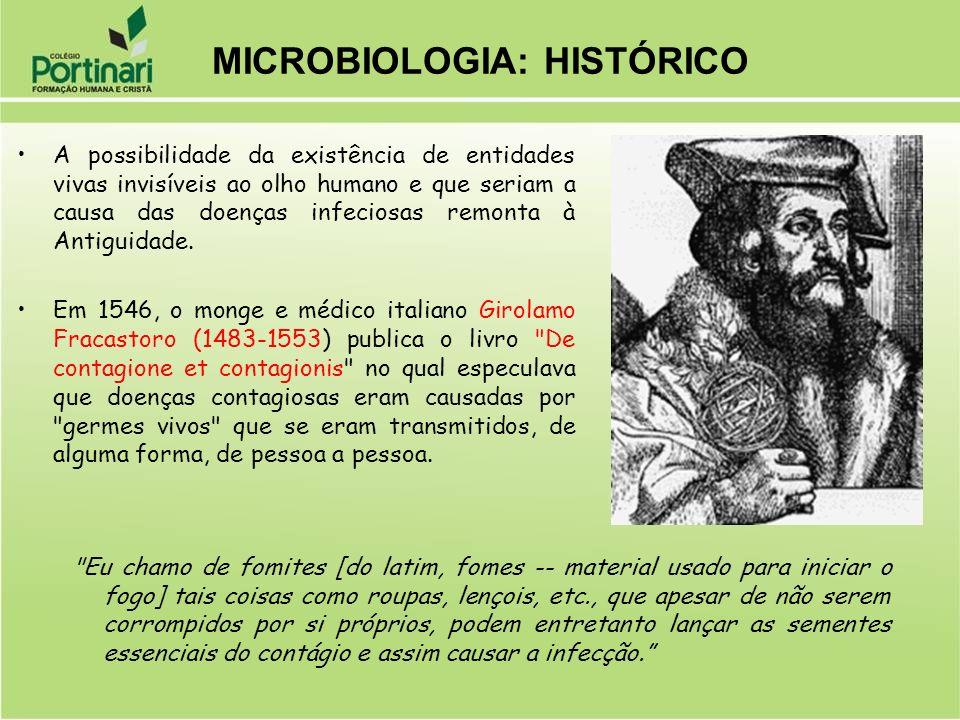 MICROBIOLOGIA: HISTÓRICO
