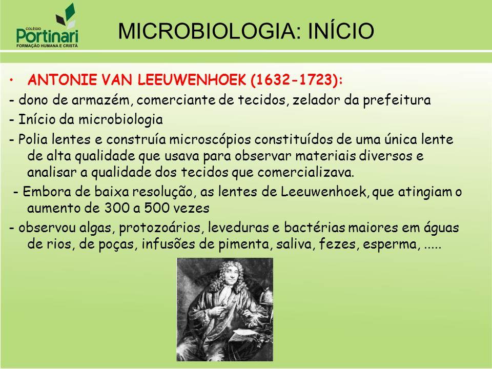 MICROBIOLOGIA: INÍCIO