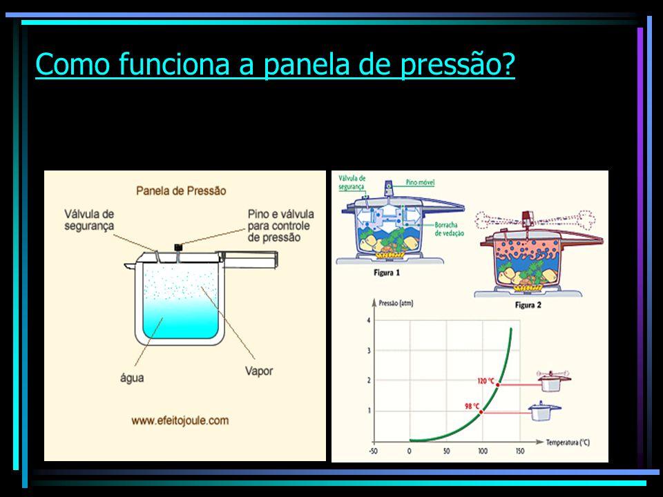 Como funciona a panela de pressão