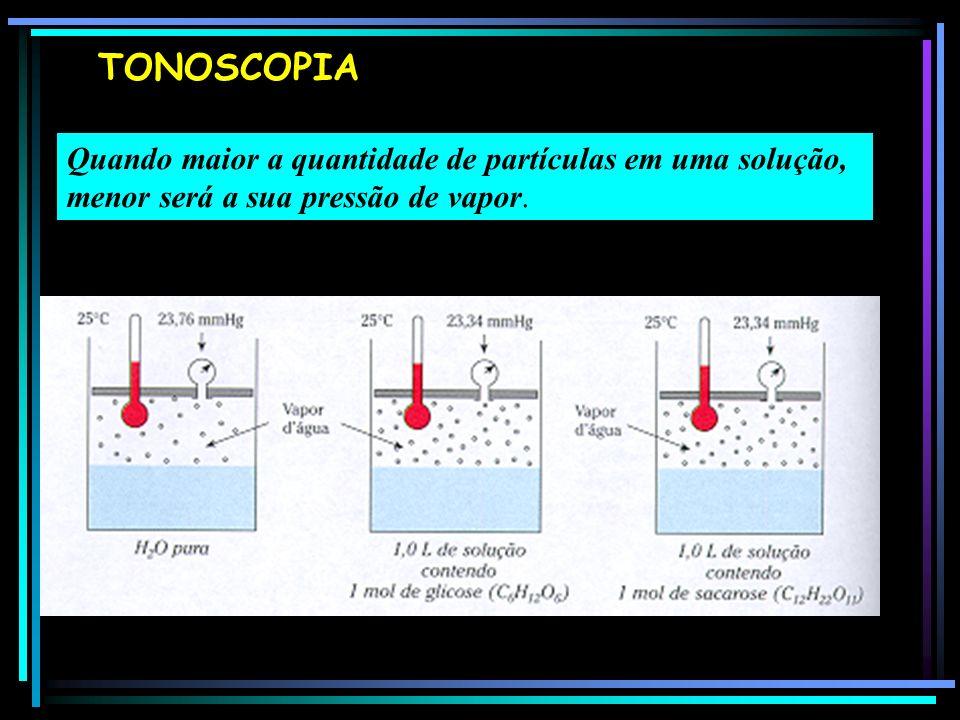 TONOSCOPIA Quando maior a quantidade de partículas em uma solução, menor será a sua pressão de vapor.