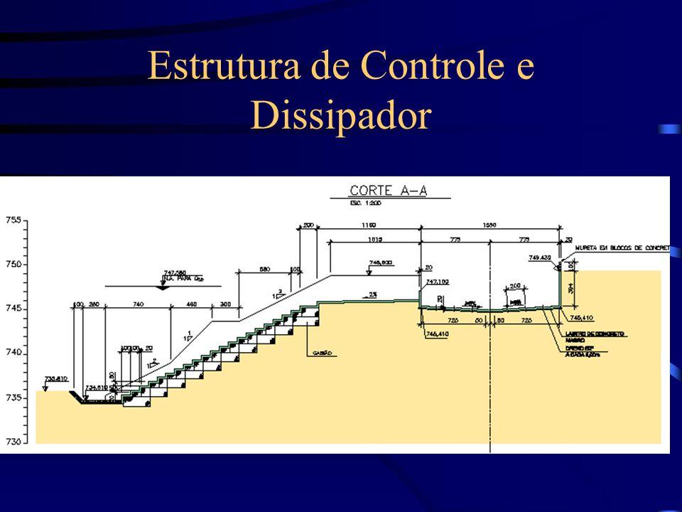 Estrutura de Controle e Dissipador