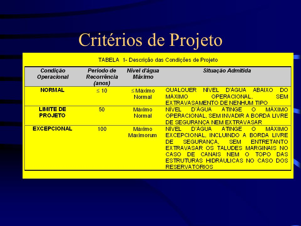 Critérios de Projeto