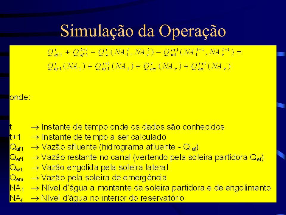 Simulação da Operação