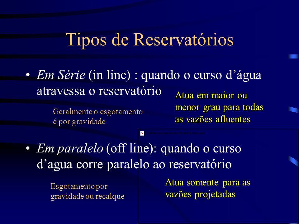 Tipos de Reservatórios
