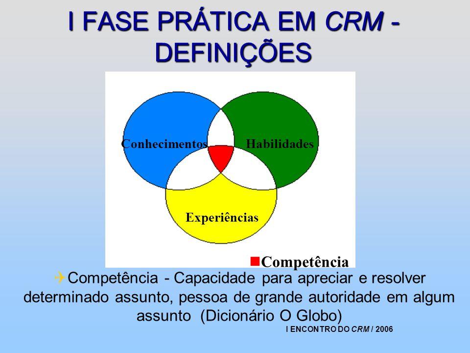 I FASE PRÁTICA EM CRM - DEFINIÇÕES