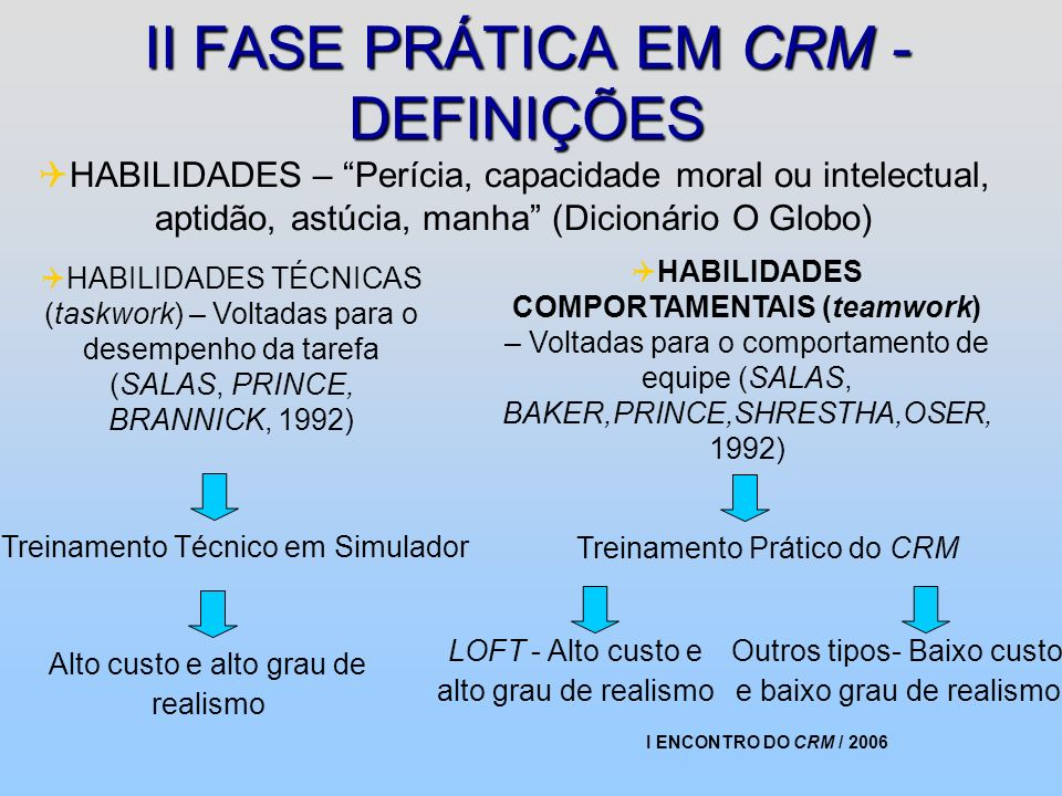 II FASE PRÁTICA EM CRM - DEFINIÇÕES