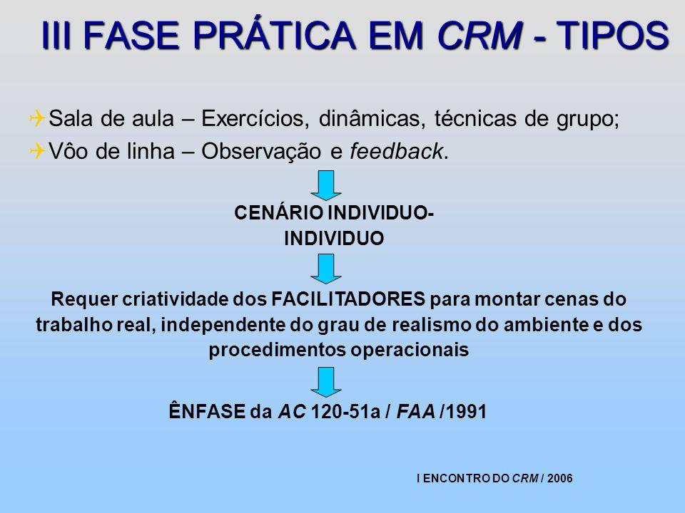 III FASE PRÁTICA EM CRM - TIPOS