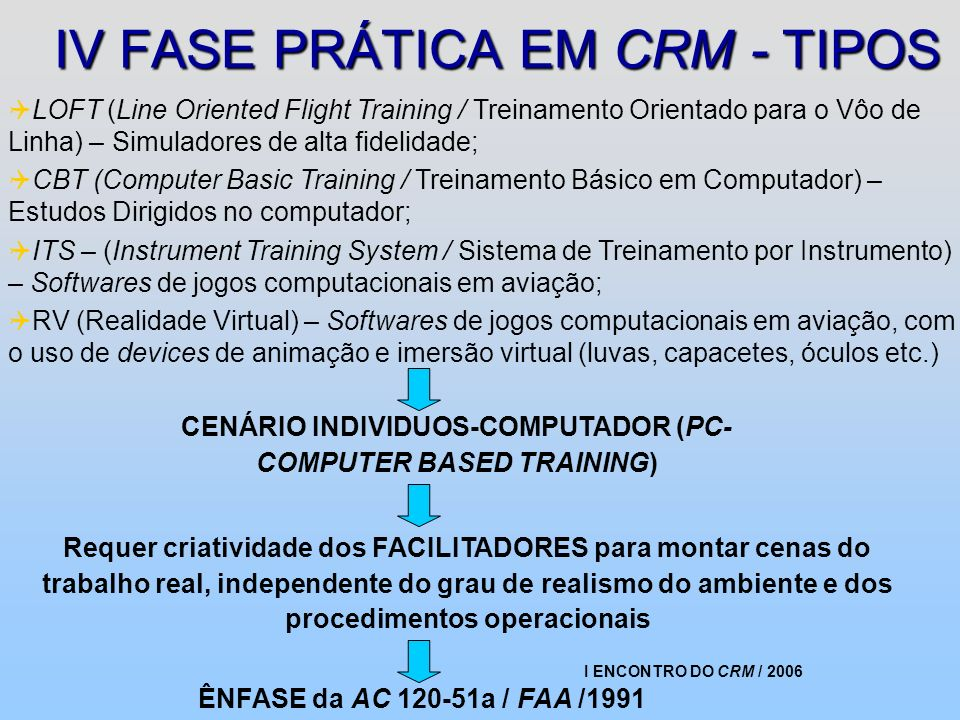 IV FASE PRÁTICA EM CRM - TIPOS