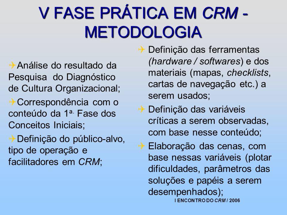 V FASE PRÁTICA EM CRM - METODOLOGIA
