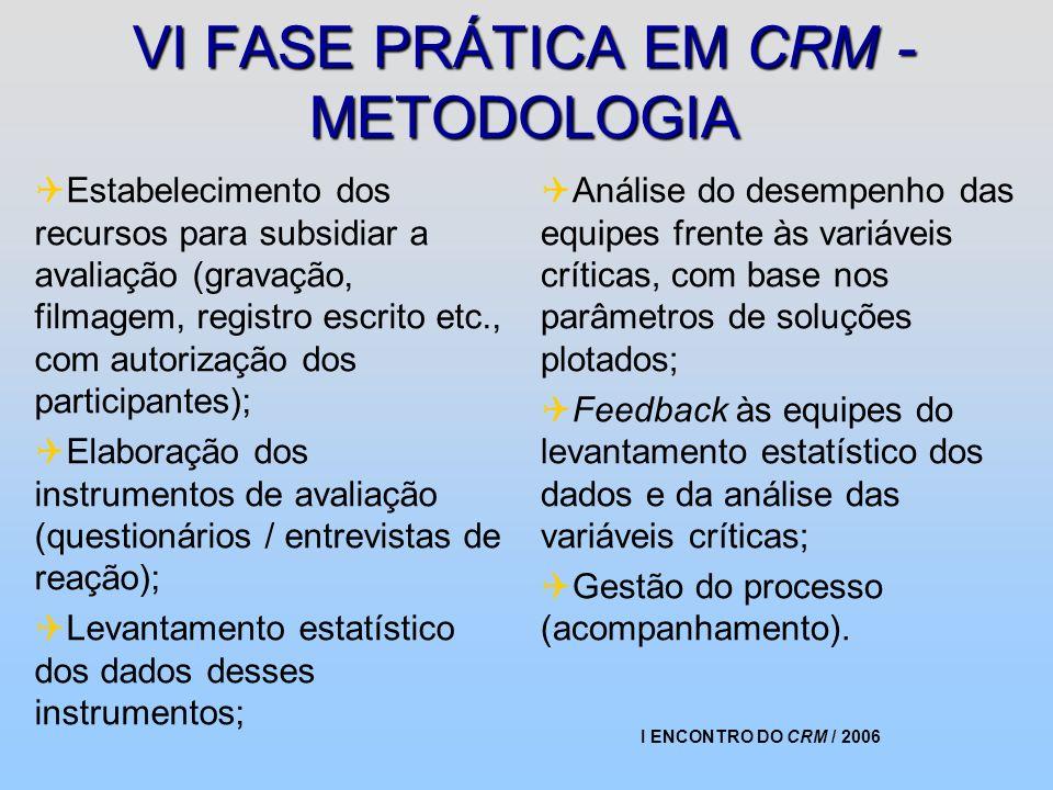 VI FASE PRÁTICA EM CRM - METODOLOGIA