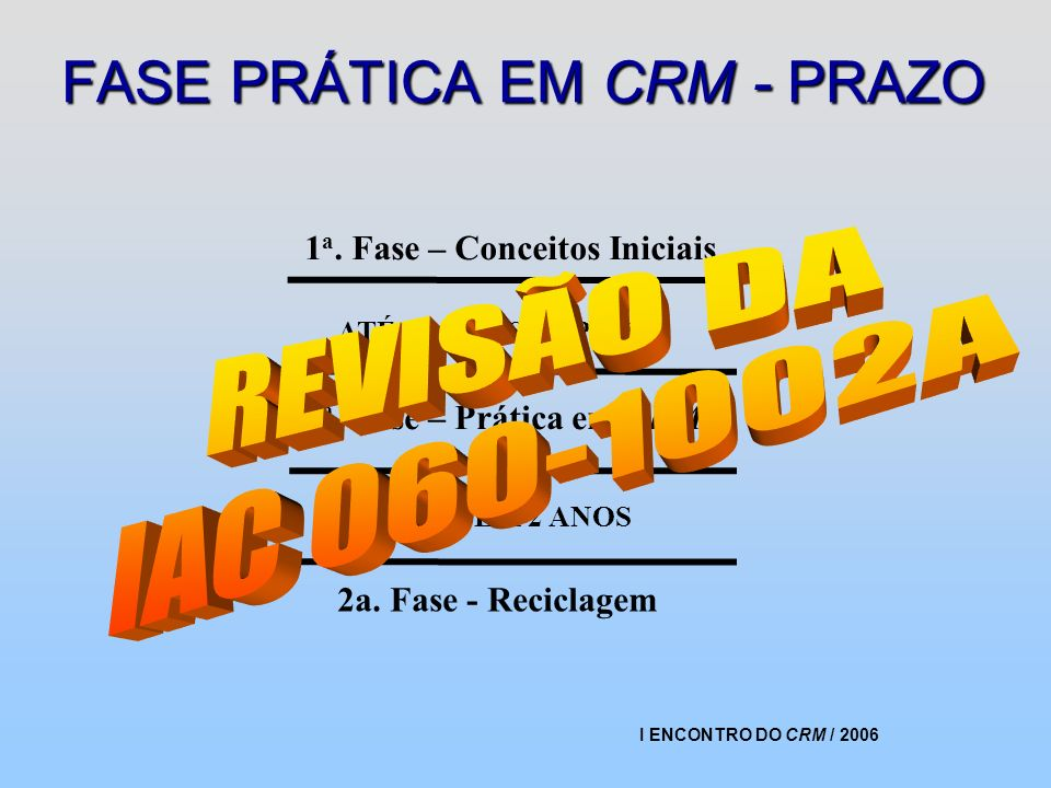 FASE PRÁTICA EM CRM - PRAZO