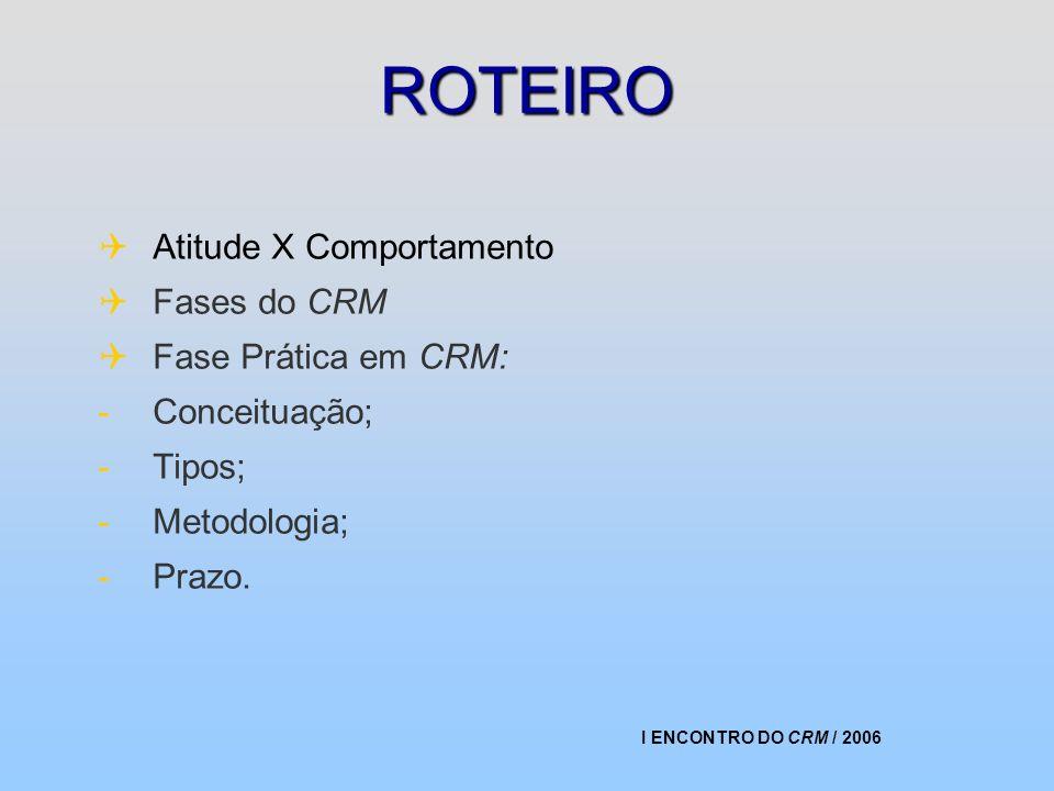 ROTEIRO Atitude X Comportamento Fases do CRM Fase Prática em CRM: