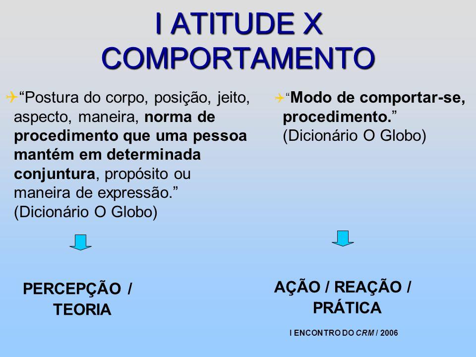 I ATITUDE X COMPORTAMENTO
