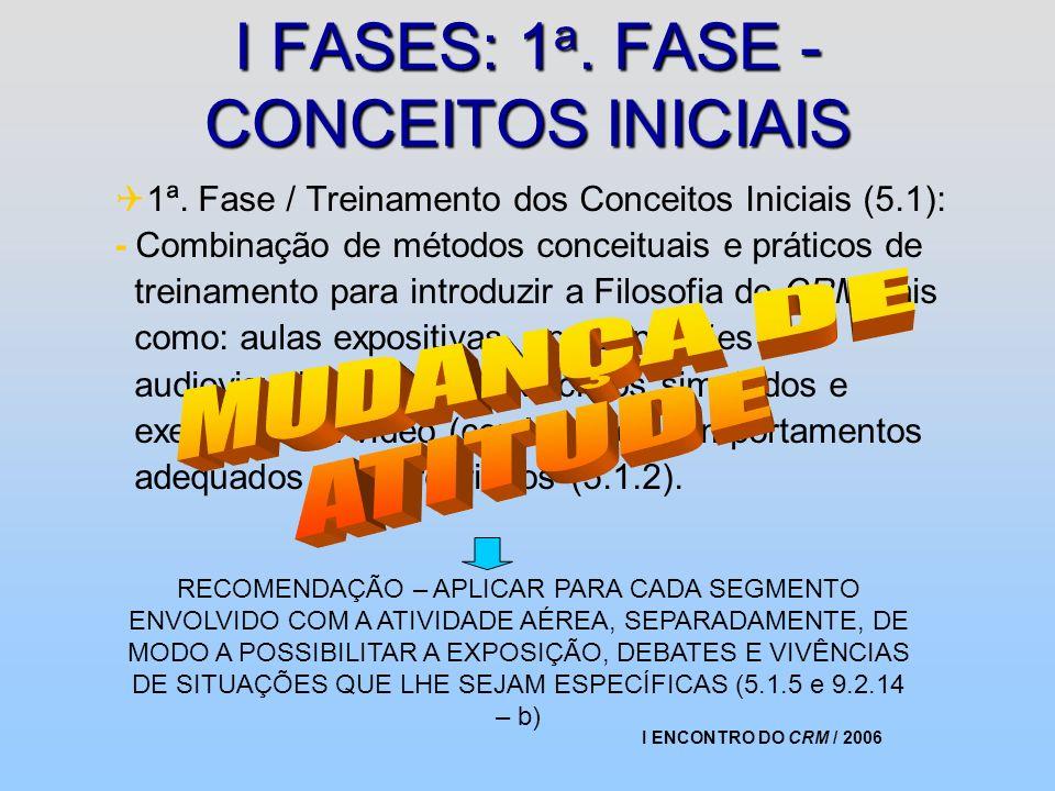 I FASES: 1a. FASE - CONCEITOS INICIAIS
