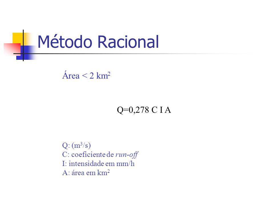 Método Racional Área < 2 km2 Q=0,278 C I A Q: (m3/s)