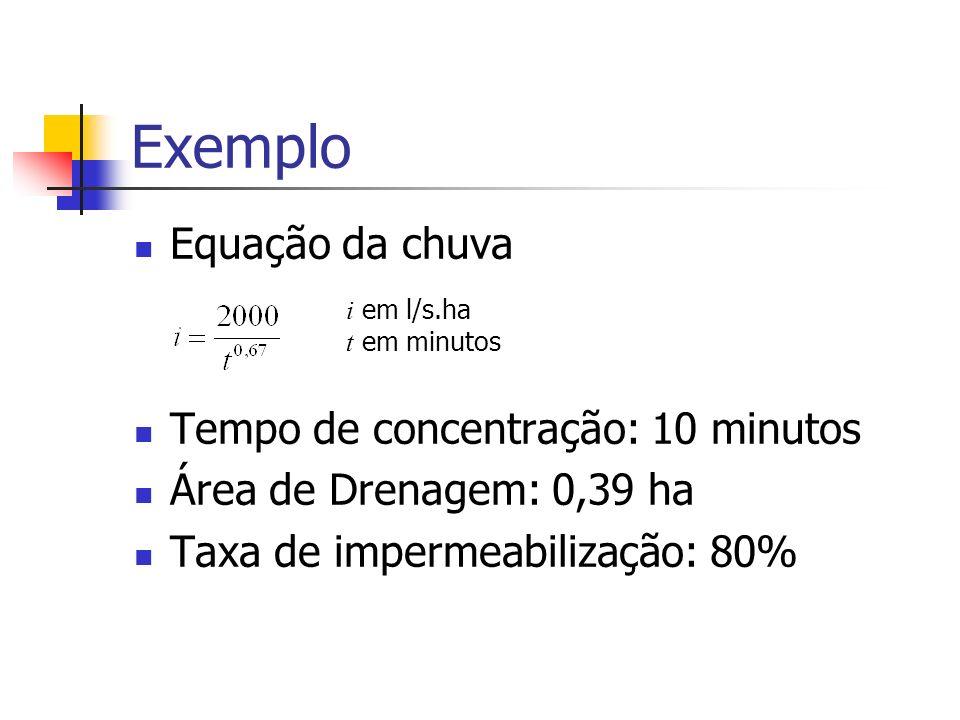 Exemplo Equação da chuva Tempo de concentração: 10 minutos