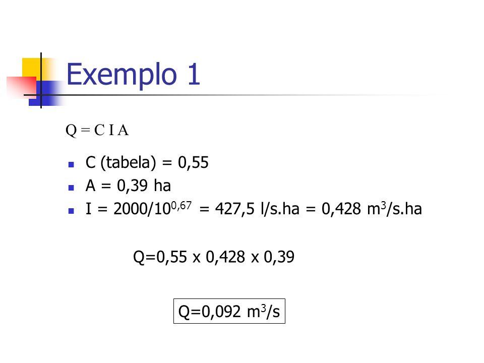 Exemplo 1 Q = C I A C (tabela) = 0,55 A = 0,39 ha
